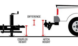 Hitch-Height-VS-Coupler-Height