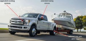 What Is A Towing Package