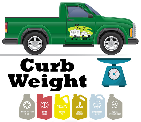 Curb Weight Example