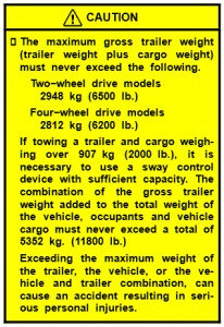 2001-2003 Sequoia Towing Chart