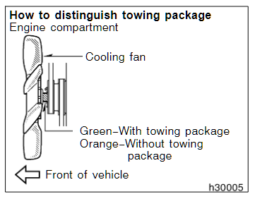 2004 Tacoma Towing Package Image