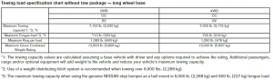 2015 Nissan Titan Towing Chart 3