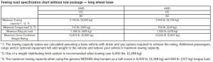 2015 Nissan Titan Towing Chart 3