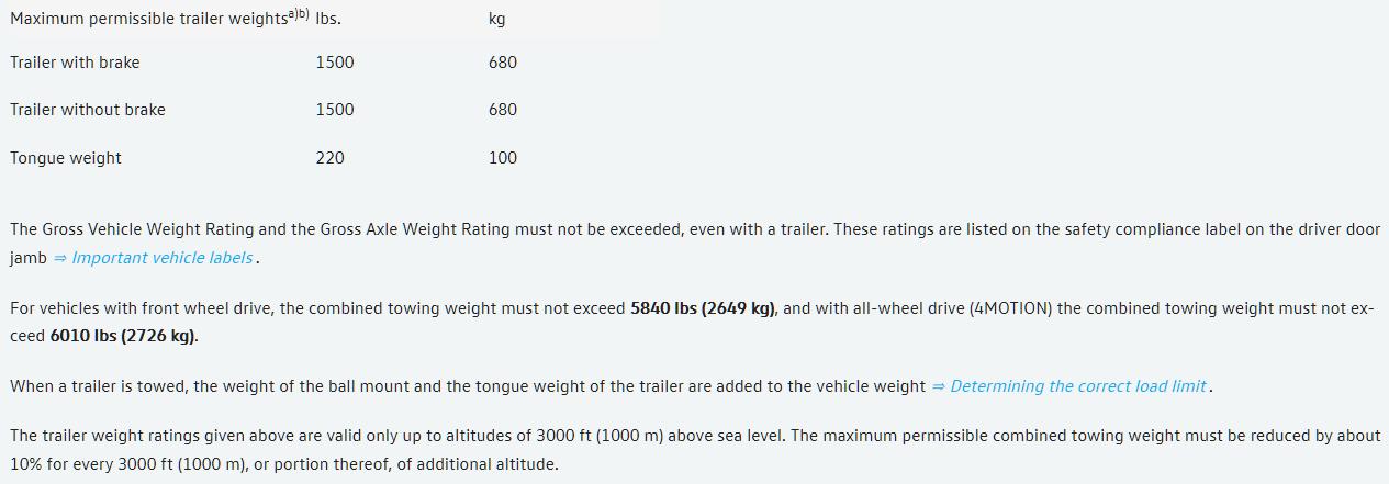 2019 Volkswagen Tiguan Towing Chart