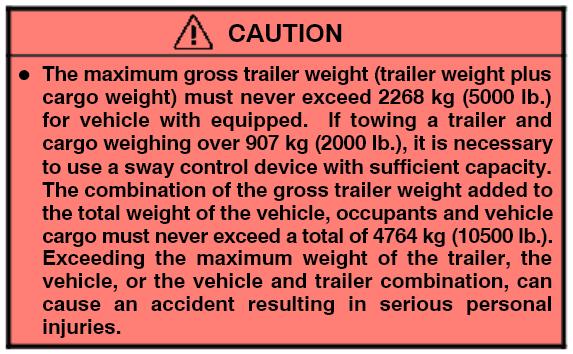 2003 Lexus Gx470 Towing Chart