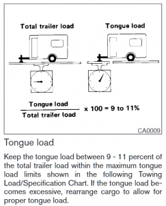 2004 Nissan Xterra Tongue Weight Limits