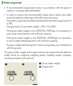 2009 Lexus Gx470 Tongue Weight Calculations