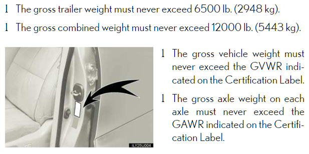 2009 Lexus Gx470 Towing Chart