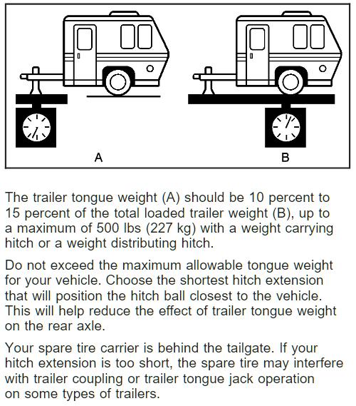 2010 Hummer H3 Tongue Weight Rating