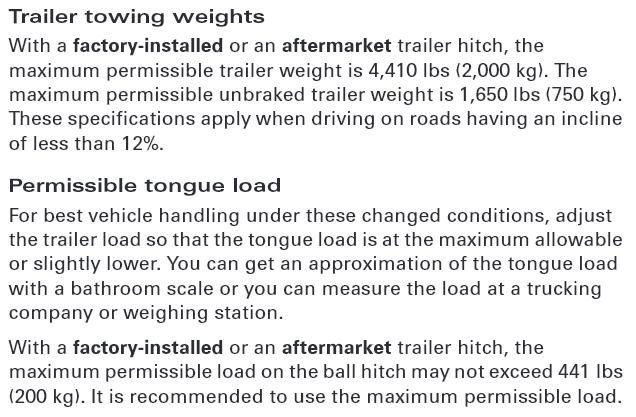2012 Audi Q5 Towing Chart