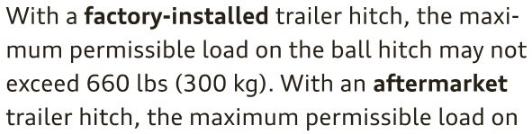 2015 Audi Q7 Tongue Weight Limits