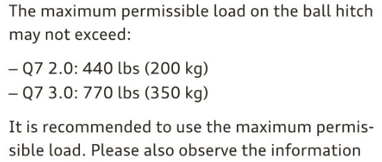2017 Audi Q7 Tongue Weight Limits