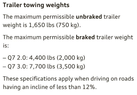 2017 Audi Q7 Towing Chart