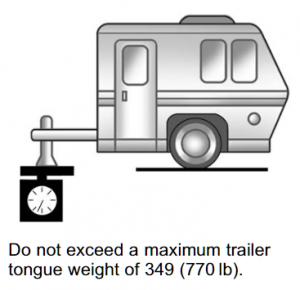 2020 Chevy Colorado Maximum Tongue Weight