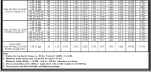 2005 Dodge Ram 1500 Towing Charts 11
