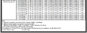 2005 Dodge Ram 1500 Towing Charts 7