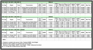2006 Dodge Ram 1500 Towing Charts 6
