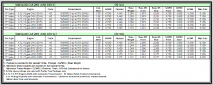 2007 Dodge Ram 1500 Towing Charts 2