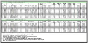2007 Dodge Ram 1500 Towing Charts 4