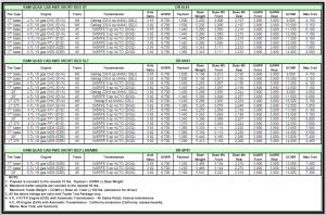 2007 Dodge Ram 1500 Towing Charts 5