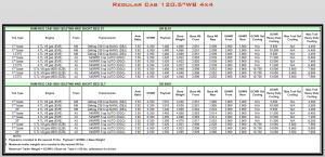 2008 Dodge Ram 1500 Towing Charts 2