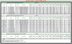 2008 Dodge Ram 1500 Towing Charts 6