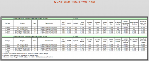 2008 Dodge Ram 1500 Towing Charts 7
