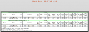 2008 Dodge Ram 1500 Towing Charts 8