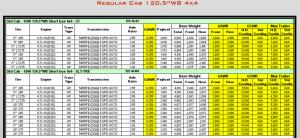 2009 Dodge Ram 1500 Towing Charts 2
