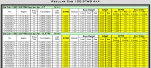 2010 Dodge Ram 1500 Towing Charts 2