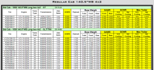 2010 Dodge Ram 1500 Towing Charts 3