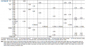 2010 Ford F 150 Towing Chart 2