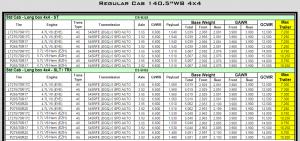 2011 Dodge Ram 1500 Towing Charts 4