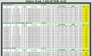 2011 Dodge Ram 1500 Towing Charts 7