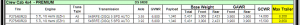 2011 Dodge Ram 1500 Towing Charts 8.2