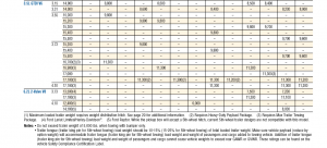 2011 Ford F 150 Towing Chart 2