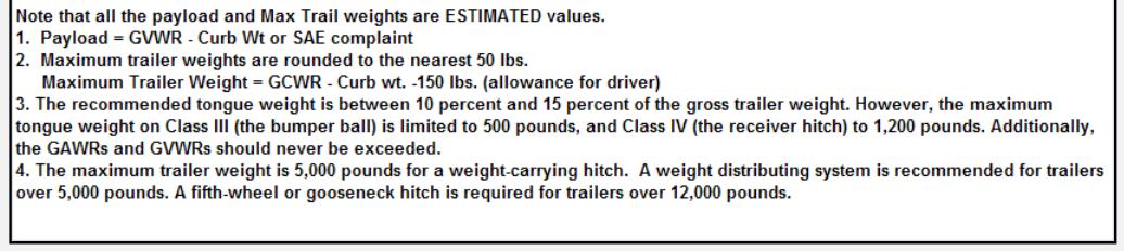 2012 Dodge Ram 1500 Towing Charts 9