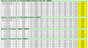 2013 Dodge Ram 1500 Towing Charts 10