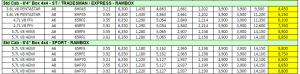 2013 Dodge Ram 1500 Towing Charts 4