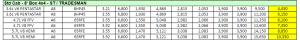 2013 Dodge Ram 1500 Towing Charts 6