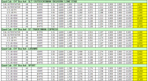 2013 Dodge Ram 1500 Towing Charts 8