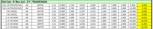 2014 Dodge Ram 1500 Towing Charts 3.2