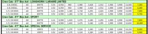 2014 Dodge Ram 1500 Towing Charts 6.3