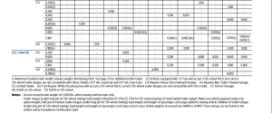 2014 Ford F 150 Towing Chart 2
