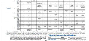 2015 Ford F 150 5th Wheel Towing Chart 2