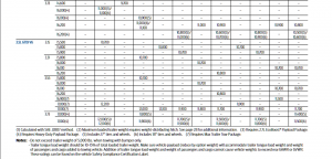 2015 Ford F 150 Conventional Towing Chart 2