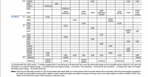 2016 Ford F 150 5th Wheel Towing Chart 2