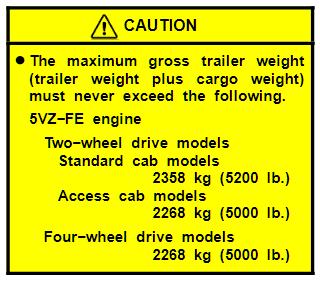 2004 Tundra Tow Chart