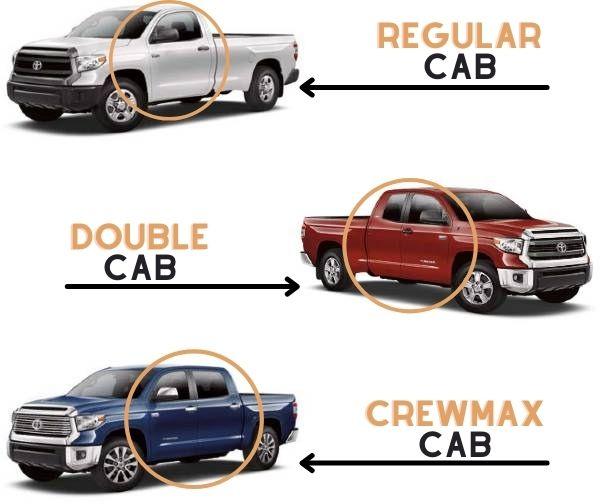Toyota Tundra Cab Configurations