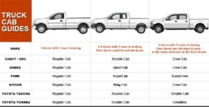 Truck Cab Configurations_Styles
